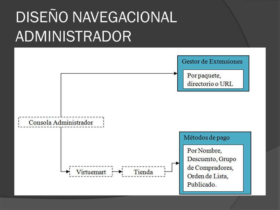 DISEÑO NAVEGACIONAL ADMINISTRADOR