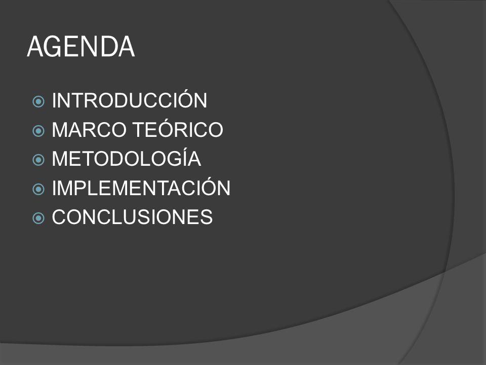 AGENDA INTRODUCCIÓN MARCO TEÓRICO METODOLOGÍA IMPLEMENTACIÓN CONCLUSIONES