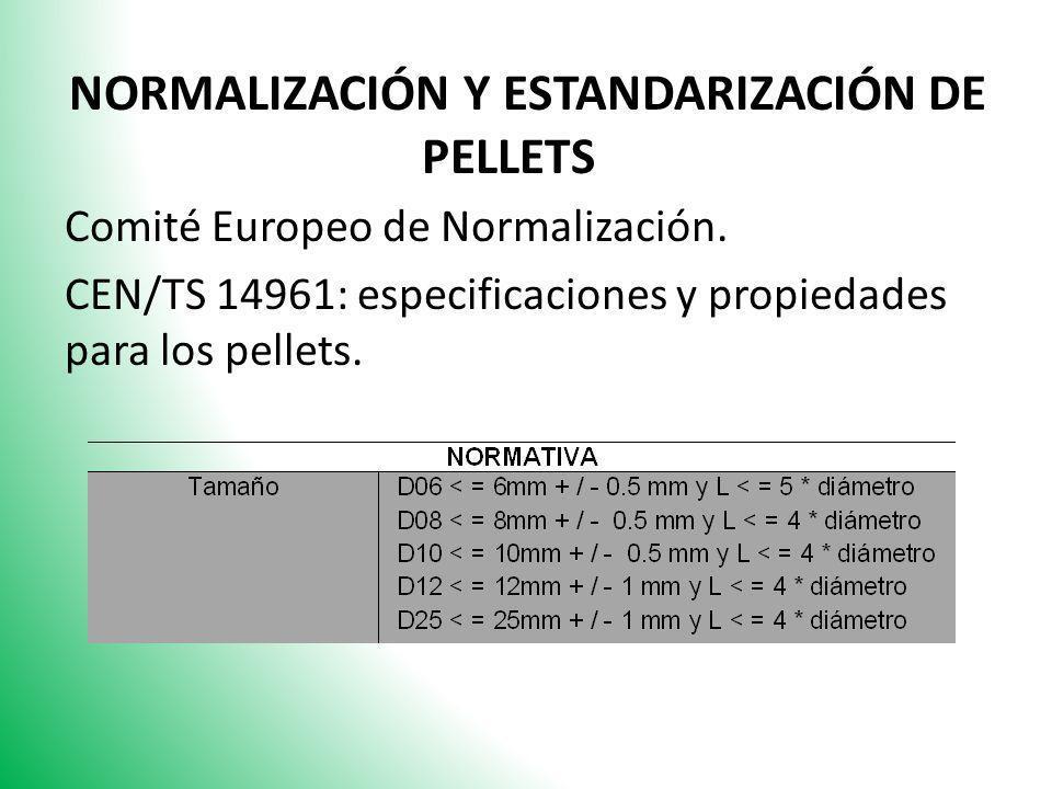 NORMALIZACIÓN Y ESTANDARIZACIÓN DE PELLETS Comité Europeo de Normalización. CEN/TS 14961: especificaciones y propiedades para los pellets.