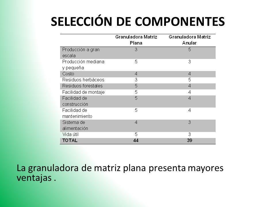 La granuladora de matriz plana presenta mayores ventajas. SELECCIÓN DE COMPONENTES