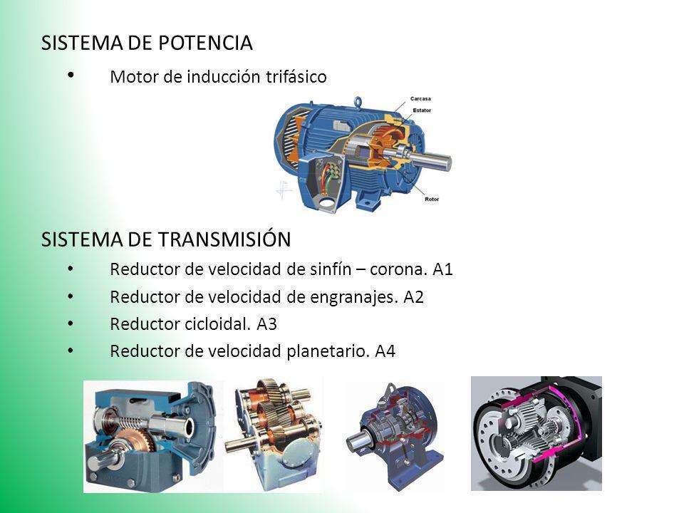SISTEMA DE POTENCIA Motor de inducción trifásico SISTEMA DE TRANSMISIÓN Reductor de velocidad de sinfín – corona. A1 Reductor de velocidad de engranaj