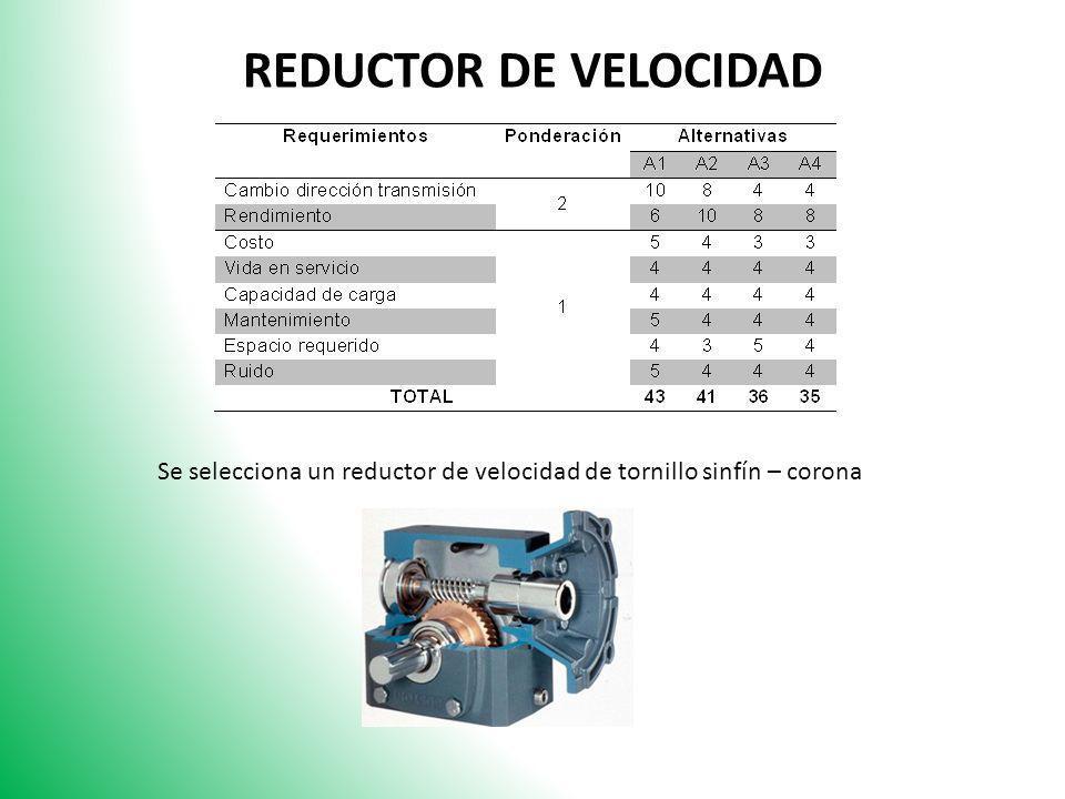 REDUCTOR DE VELOCIDAD Se selecciona un reductor de velocidad de tornillo sinfín – corona
