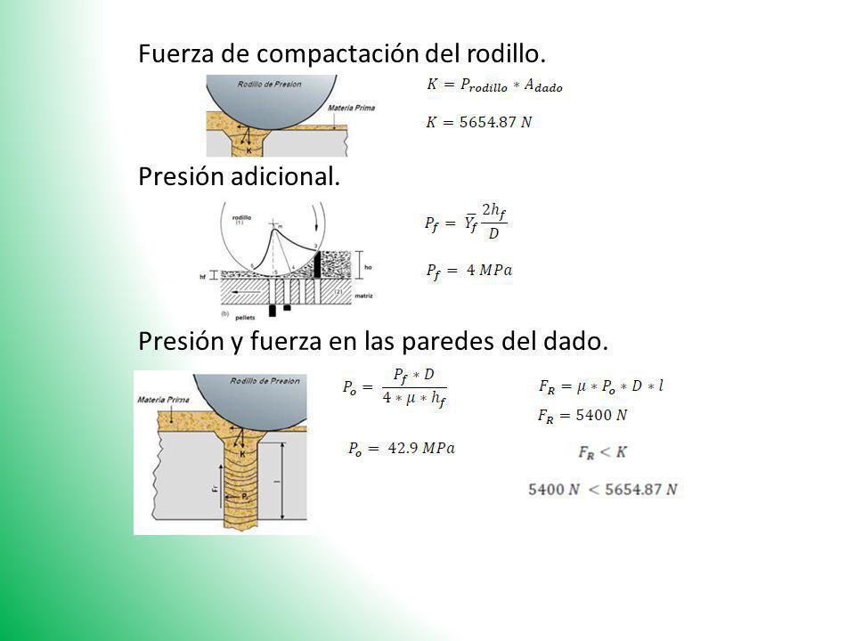 Fuerza de compactación del rodillo. Presión adicional. Presión y fuerza en las paredes del dado.