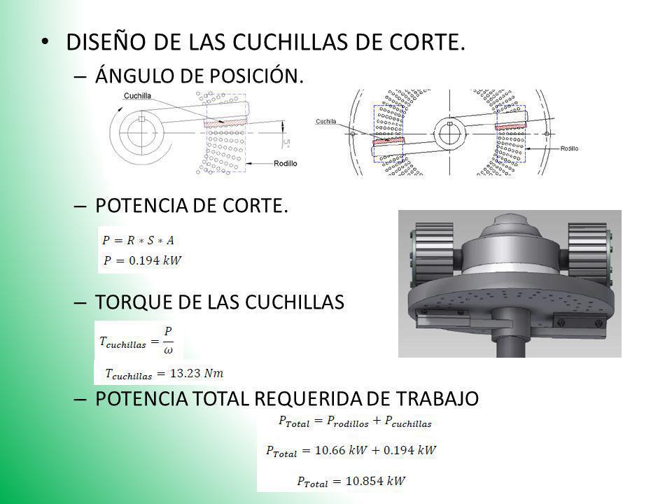 DISEÑO DE LAS CUCHILLAS DE CORTE. – ÁNGULO DE POSICIÓN. – POTENCIA DE CORTE. – TORQUE DE LAS CUCHILLAS – POTENCIA TOTAL REQUERIDA DE TRABAJO