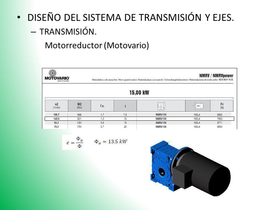 DISEÑO DEL SISTEMA DE TRANSMISIÓN Y EJES. – TRANSMISIÓN. Motorreductor (Motovario)