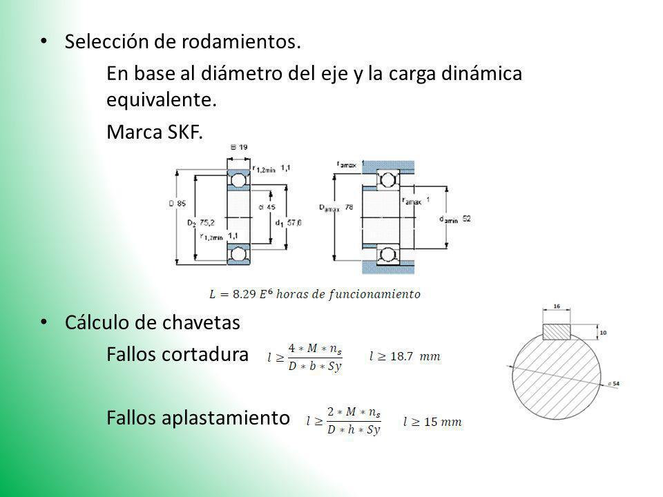 Selección de rodamientos. En base al diámetro del eje y la carga dinámica equivalente. Marca SKF. Cálculo de chavetas Fallos cortadura Fallos aplastam