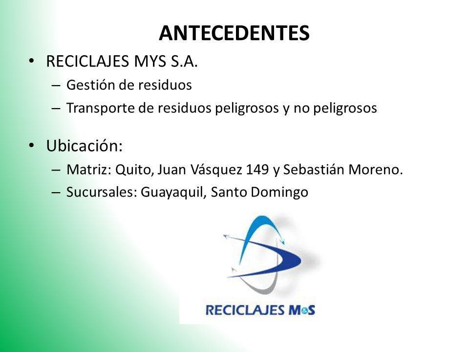 ANTECEDENTES RECICLAJES MYS S.A. – Gestión de residuos – Transporte de residuos peligrosos y no peligrosos Ubicación: – Matriz: Quito, Juan Vásquez 14