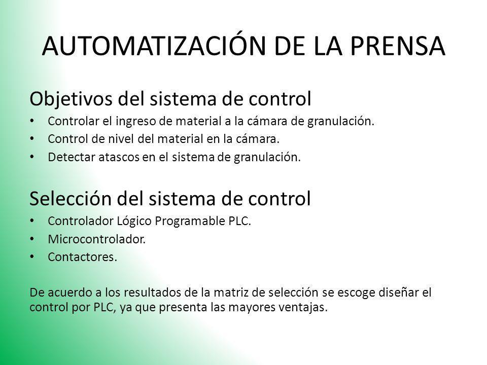 AUTOMATIZACIÓN DE LA PRENSA Objetivos del sistema de control Controlar el ingreso de material a la cámara de granulación. Control de nivel del materia