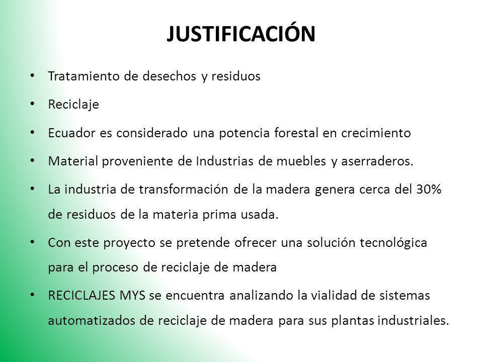 JUSTIFICACIÓN Tratamiento de desechos y residuos Reciclaje Ecuador es considerado una potencia forestal en crecimiento Material proveniente de Industr