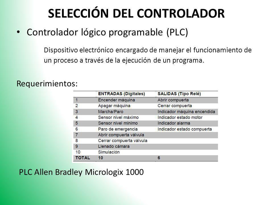 SELECCIÓN DEL CONTROLADOR Controlador lógico programable (PLC) Dispositivo electrónico encargado de manejar el funcionamiento de un proceso a través d