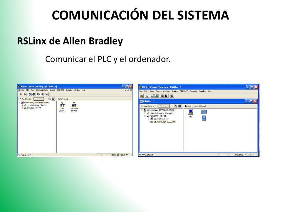 COMUNICACIÓN DEL SISTEMA RSLinx de Allen Bradley Comunicar el PLC y el ordenador.