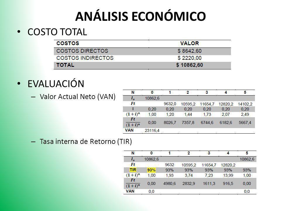 ANÁLISIS ECONÓMICO COSTO TOTAL EVALUACIÓN – Valor Actual Neto (VAN) – Tasa interna de Retorno (TIR)