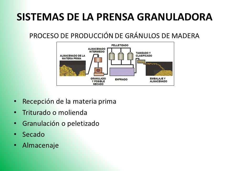 SISTEMAS DE LA PRENSA GRANULADORA PROCESO DE PRODUCCIÓN DE GRÁNULOS DE MADERA Recepción de la materia prima Triturado o molienda Granulación o peletiz