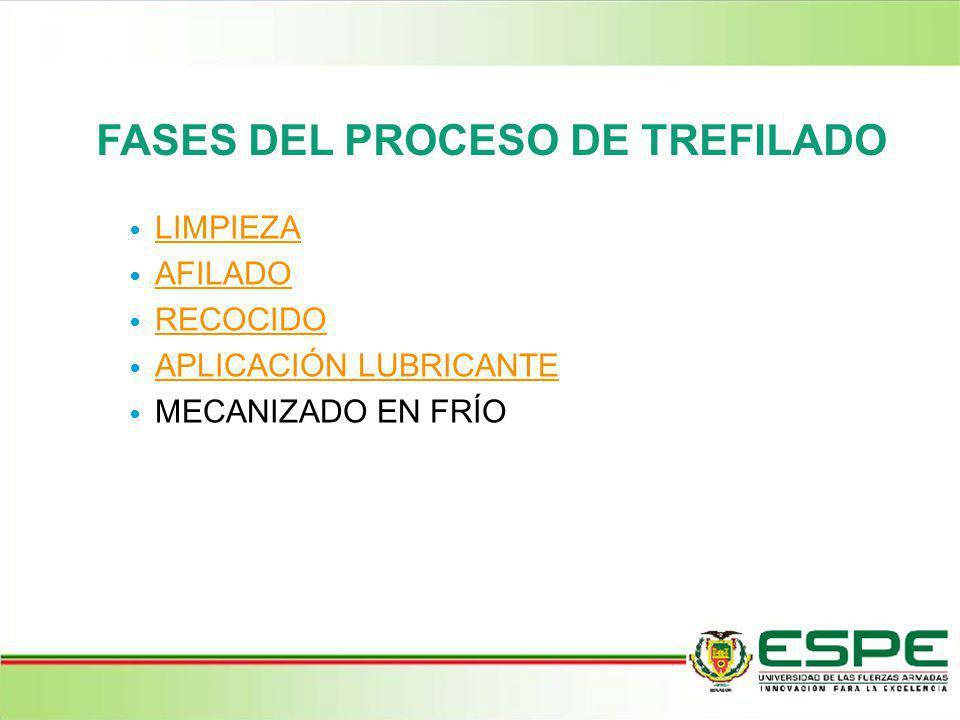 FASES DEL PROCESO DE TREFILADO LIMPIEZA AFILADO RECOCIDO APLICACIÓN LUBRICANTE MECANIZADO EN FRÍO