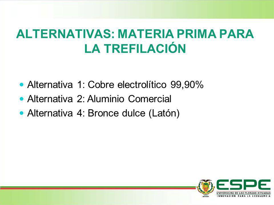 ALTERNATIVAS: MATERIA PRIMA PARA LA TREFILACIÓN Alternativa 1: Cobre electrolítico 99,90% Alternativa 2: Aluminio Comercial Alternativa 4: Bronce dulc