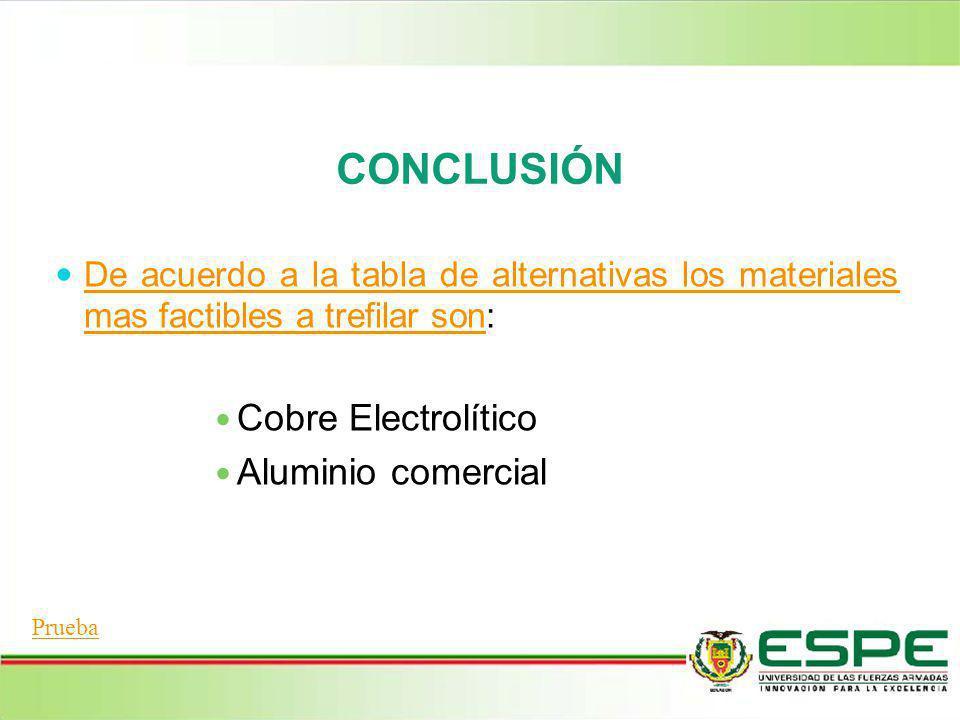 CONCLUSIÓN De acuerdo a la tabla de alternativas los materiales mas factibles a trefilar son: De acuerdo a la tabla de alternativas los materiales mas
