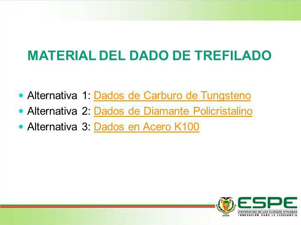 MATERIAL DEL DADO DE TREFILADO Alternativa 1: Dados de Carburo de TungstenoDados de Carburo de Tungsteno Alternativa 2: Dados de Diamante Policristali