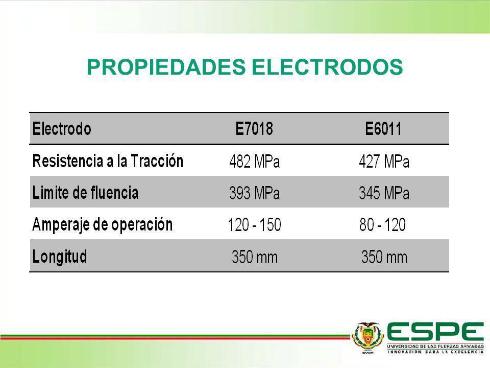 PROPIEDADES ELECTRODOS