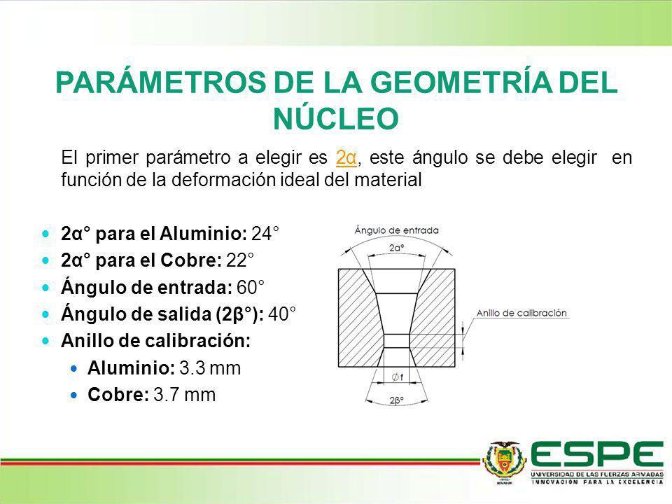 PARÁMETROS DE LA GEOMETRÍA DEL NÚCLEO El primer parámetro a elegir es 2α, este ángulo se debe elegir en función de la deformación ideal del material2α