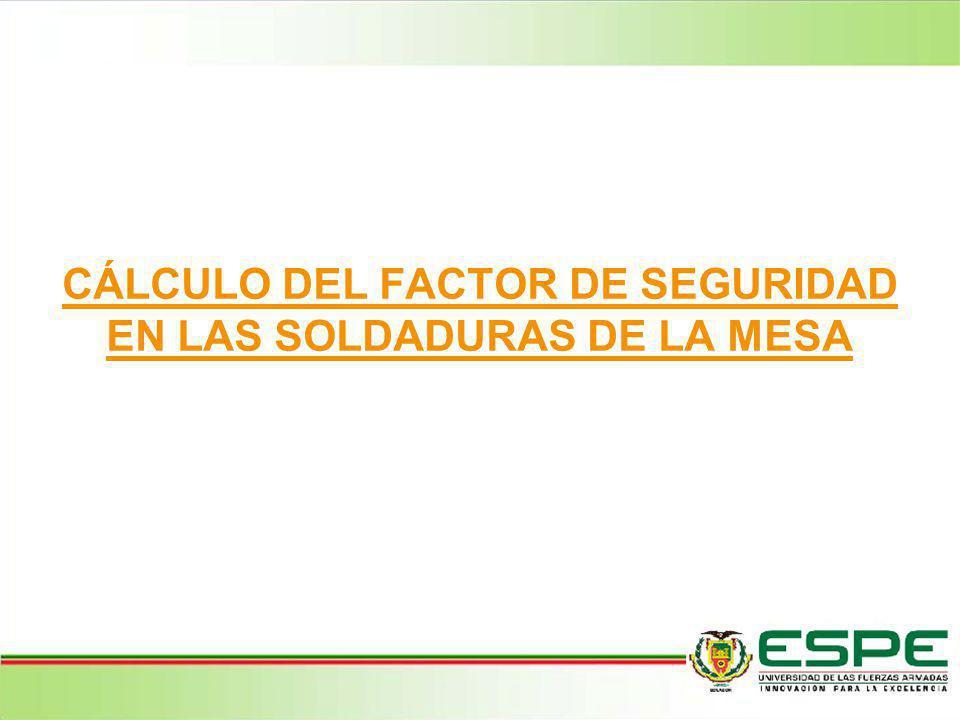CÁLCULO DEL FACTOR DE SEGURIDAD EN LAS SOLDADURAS DE LA MESA