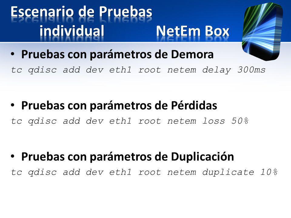 Pruebas con parámetros de Demora tc qdisc add dev eth1 root netem delay 300ms Pruebas con parámetros de Pérdidas tc qdisc add dev eth1 root netem loss