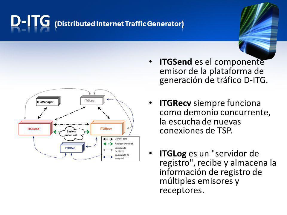 ITGSend es el componente emisor de la plataforma de generación de tráfico D-ITG. ITGRecv siempre funciona como demonio concurrente, la escucha de nuev