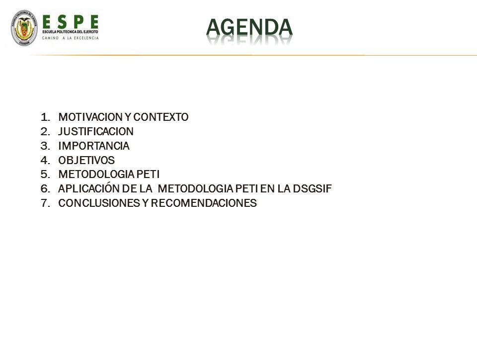 1.MOTIVACION Y CONTEXTO 2.JUSTIFICACION 3.IMPORTANCIA 4.OBJETIVOS 5.METODOLOGIA PETI 6.APLICACIÓN DE LA METODOLOGIA PETI EN LA DSGSIF 7.CONCLUSIONES Y