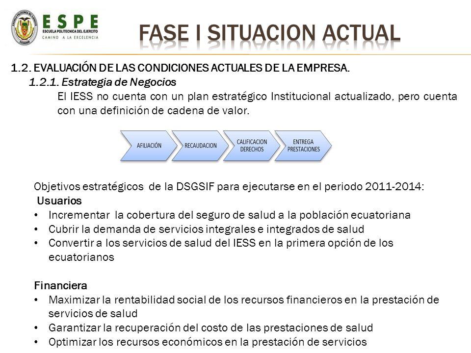 1.2. EVALUACIÓN DE LAS CONDICIONES ACTUALES DE LA EMPRESA. 1.2.1. Estrategia de Negocios El IESS no cuenta con un plan estratégico Institucional actua