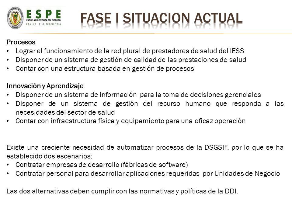 Procesos Lograr el funcionamiento de la red plural de prestadores de salud del IESS Disponer de un sistema de gestión de calidad de las prestaciones d