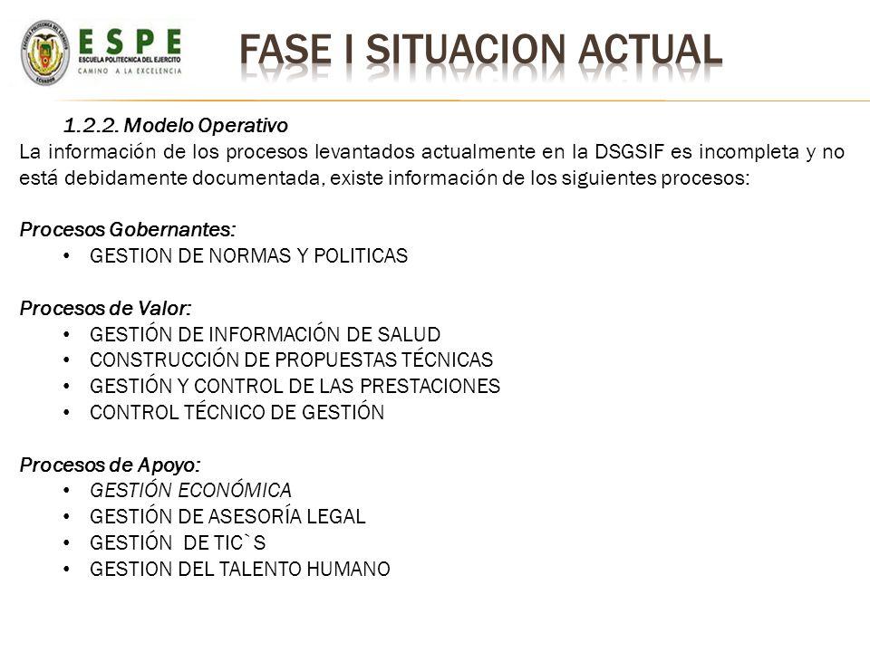 1.2.2. Modelo Operativo La información de los procesos levantados actualmente en la DSGSIF es incompleta y no está debidamente documentada, existe inf