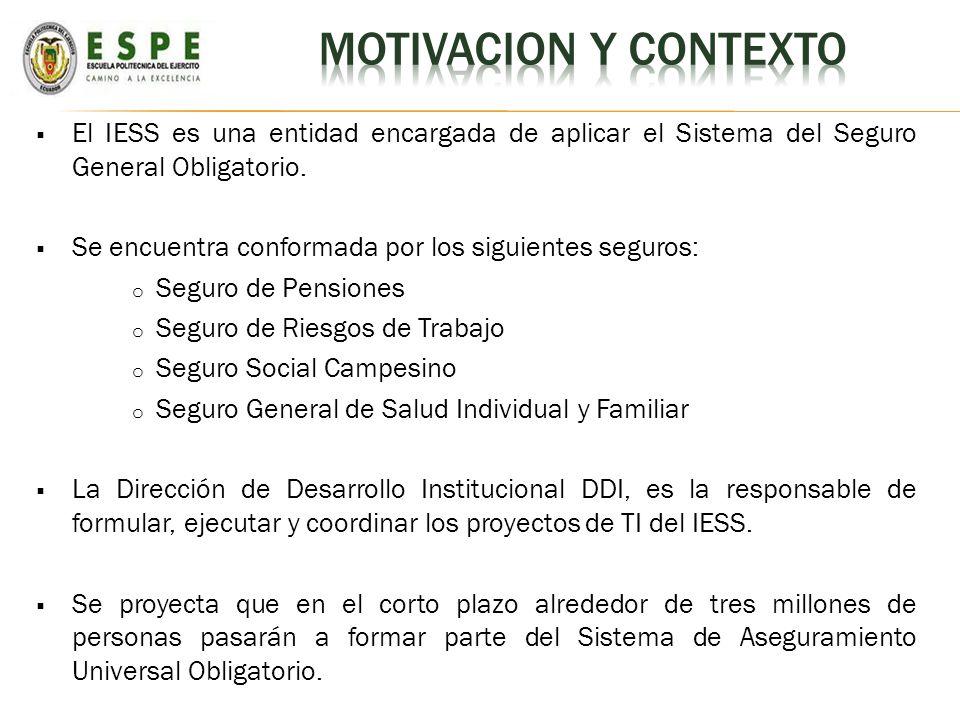 3.2.ARQUITECTURA DE LOS SISTEMAS DE INFORMACION 3.2.1.