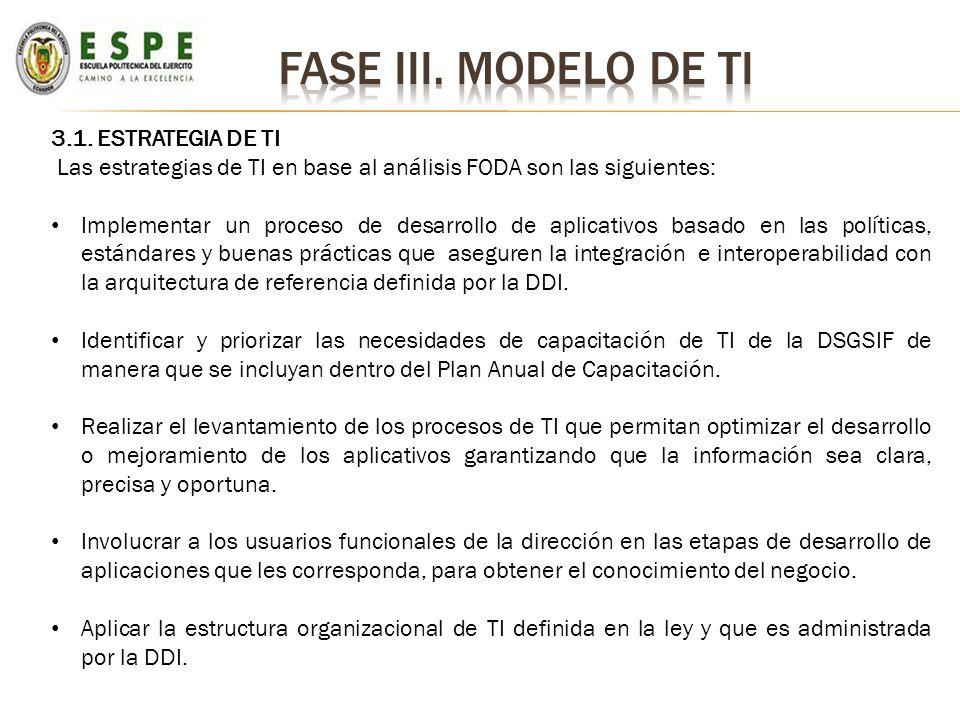3.1. ESTRATEGIA DE TI Las estrategias de TI en base al análisis FODA son las siguientes: Implementar un proceso de desarrollo de aplicativos basado en