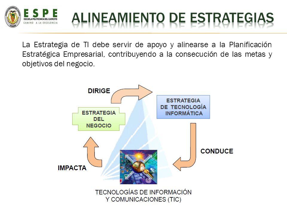 La Estrategia de TI debe servir de apoyo y alinearse a la Planificación Estratégica Empresarial, contribuyendo a la consecución de las metas y objetiv