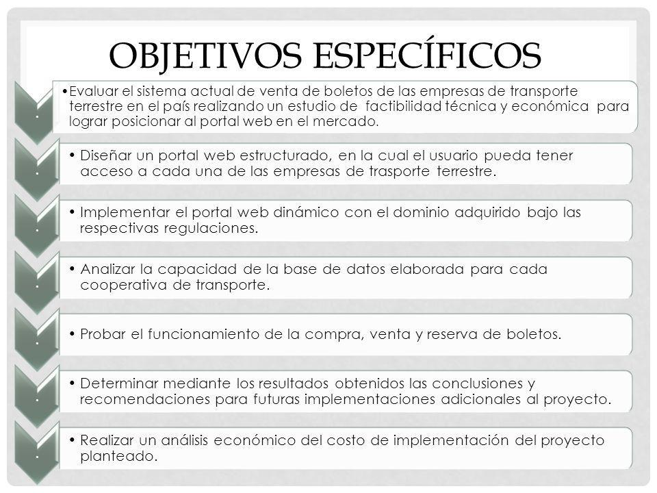 JUSTIFICACIÓN E IMPORTANCIA DESARROLLO ECONÓMICO.