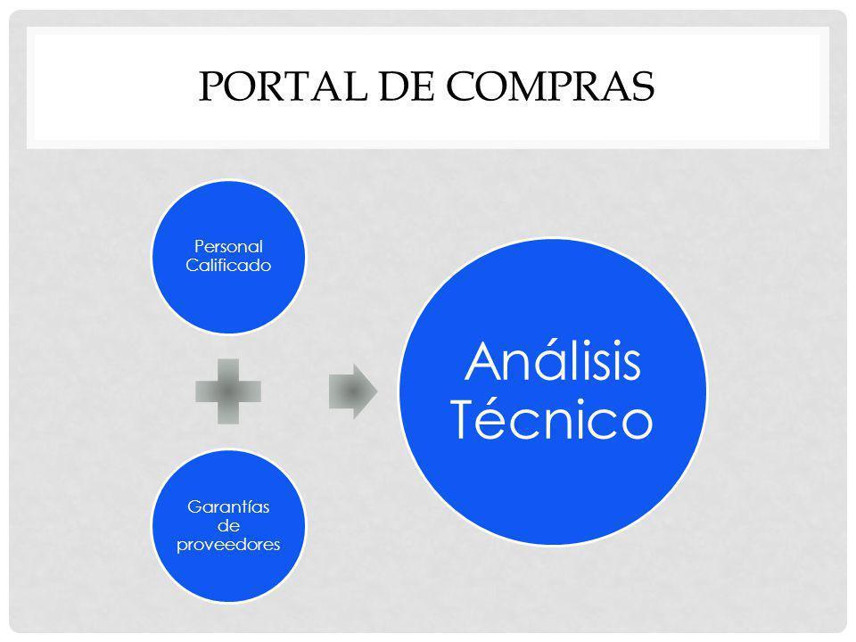 Personal Calificado Garantías de proveedores Análisis Técnico PORTAL DE COMPRAS