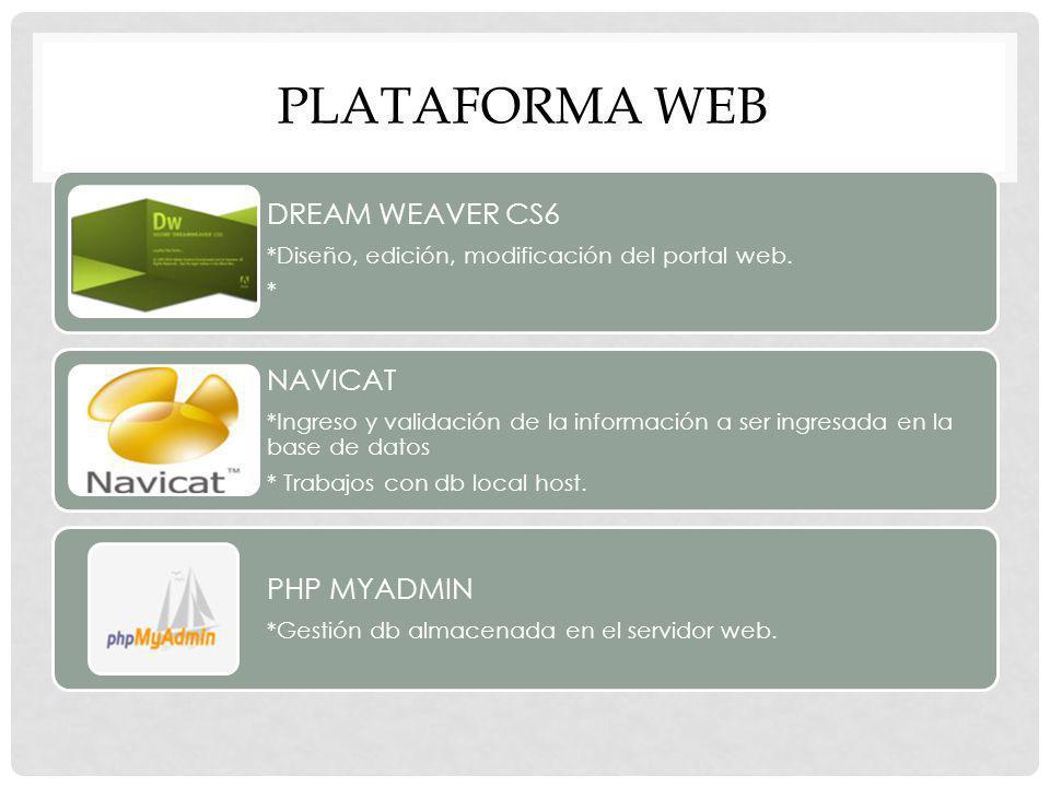 DREAM WEAVER CS6 *Diseño, edición, modificación del portal web. * NAVICAT *Ingreso y validación de la información a ser ingresada en la base de datos