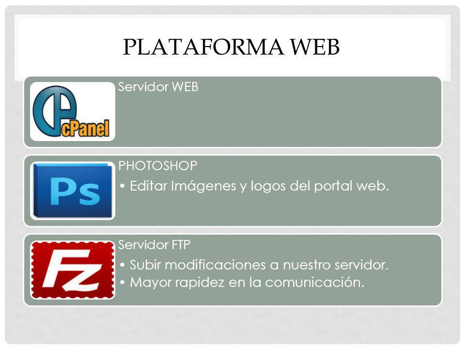 Servidor WEB PHOTOSHOP Editar Imágenes y logos del portal web. Servidor FTP Subir modificaciones a nuestro servidor. Mayor rapidez en la comunicación.