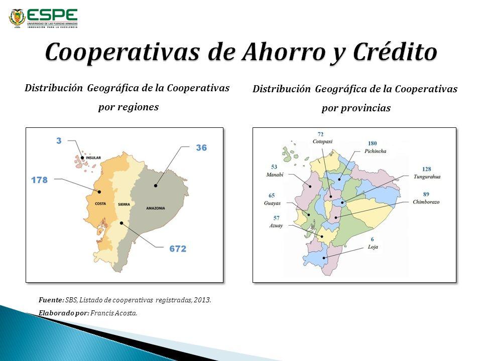 Distribución Geográfica de la Cooperativas por regiones Distribución Geográfica de la Cooperativas por provincias Fuente: SBS, Listado de cooperativas