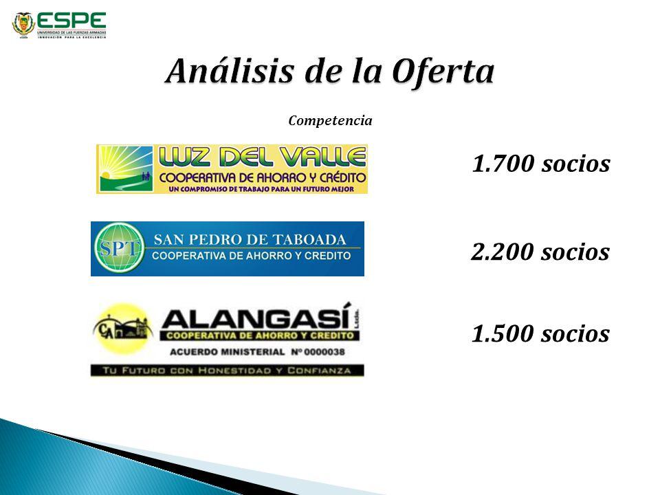 Competencia 1.700 socios 2.200 socios 1.500 socios