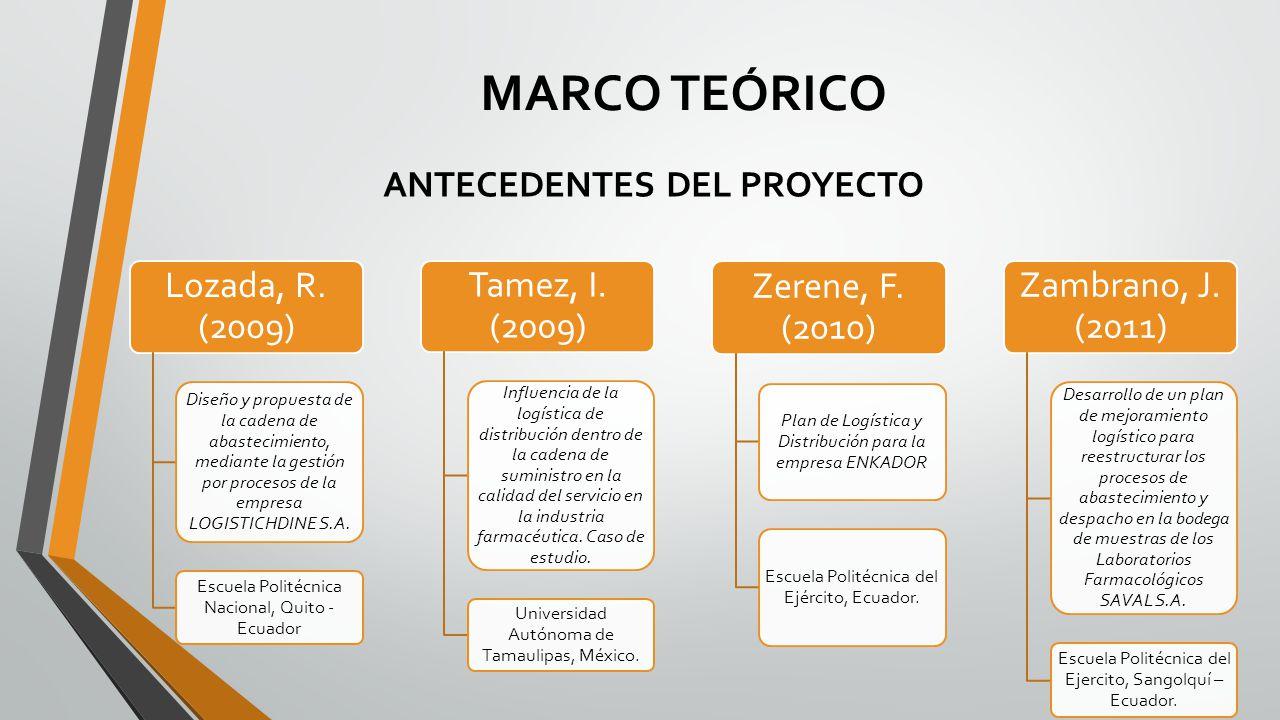 MARCO TEÓRICO Lozada, R. (2009) Diseño y propuesta de la cadena de abastecimiento, mediante la gestión por procesos de la empresa LOGISTICHDINE S.A. E