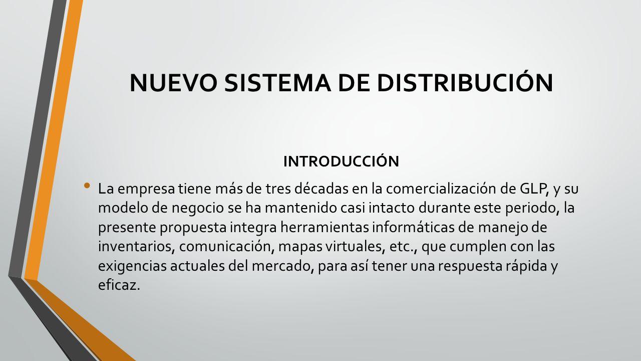 NUEVO SISTEMA DE DISTRIBUCIÓN INTRODUCCIÓN La empresa tiene más de tres décadas en la comercialización de GLP, y su modelo de negocio se ha mantenido