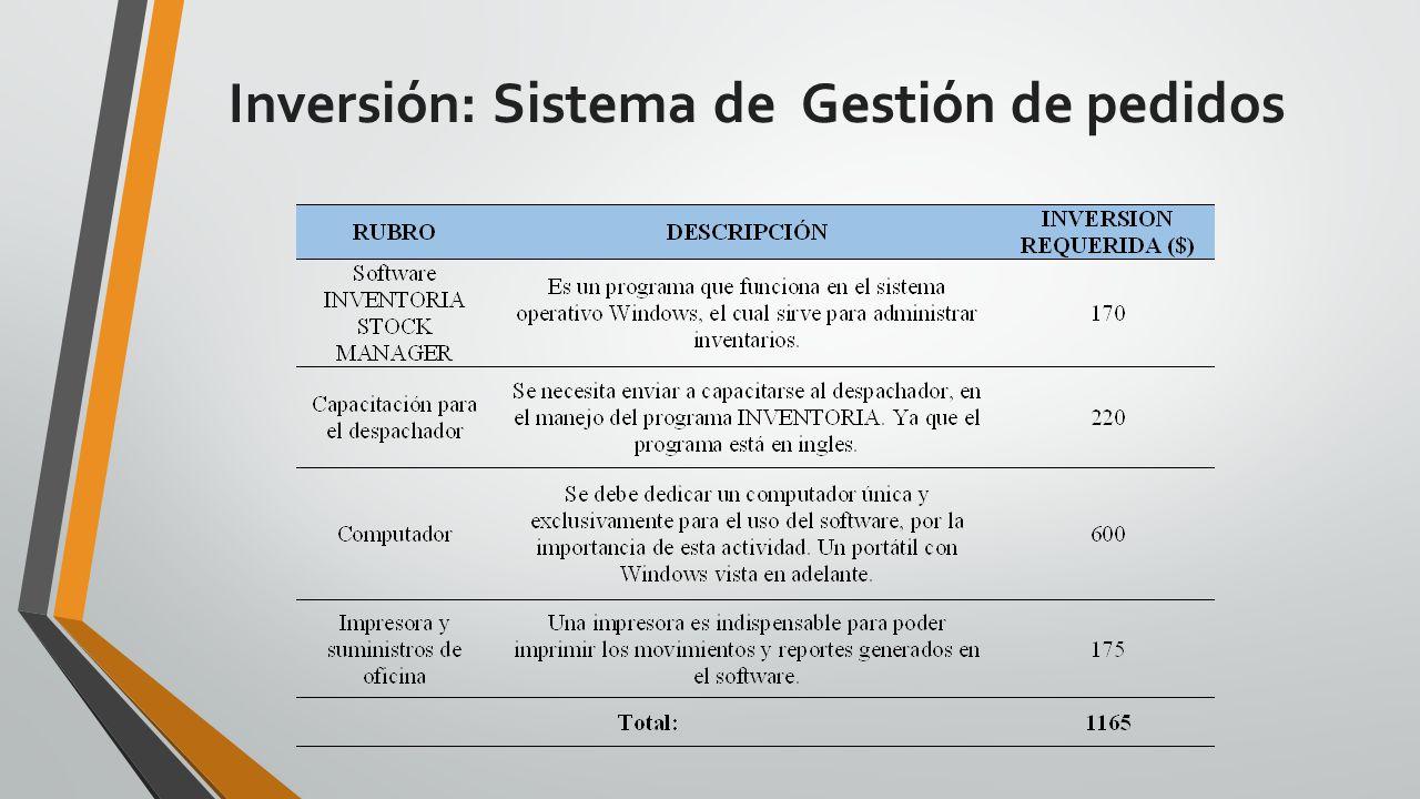 Inversión: Sistema de Gestión de pedidos