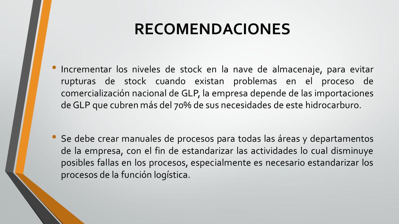 RECOMENDACIONES Incrementar los niveles de stock en la nave de almacenaje, para evitar rupturas de stock cuando existan problemas en el proceso de com