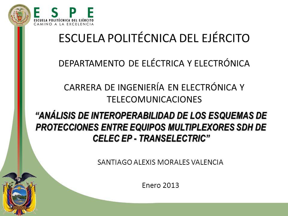 Funcionamiento de la tecnología SDH Estado actual de la red de transporte SDH de CELEC EP – TRANSELECTRIC Análisis comparativo entre los diversos tipos de protecciones DISENO DE LAS PROTECCIONES: MS - SPRING Conmutación de tráfico al WEST LINE proveniente de la S/E Totoras.