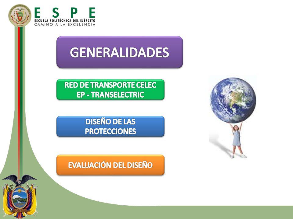 OBJETIVO GENERAL: ANALIZAR LA INTEROPERABILIDAD DE LOS ESQUEMAS DE PROTECCIONES ENTRE EQUIPOS MULTIPLEXORES SDH DE CELEC EP – TRANSELECTRIC OBJETIVOS ESPECIFICOS: Funcionamiento de la tecnología SDH Estado actual de la red de transporte SDH de CELEC EP – TRANSELECTRIC Análisis comparativo entre los diversos tipos de protecciones GENERALIDADES: Objetivos Pruebas de funcionamiento de los diferentes esquemas de protección en la red SDH de CELEC EP - TRANSELECTRIC