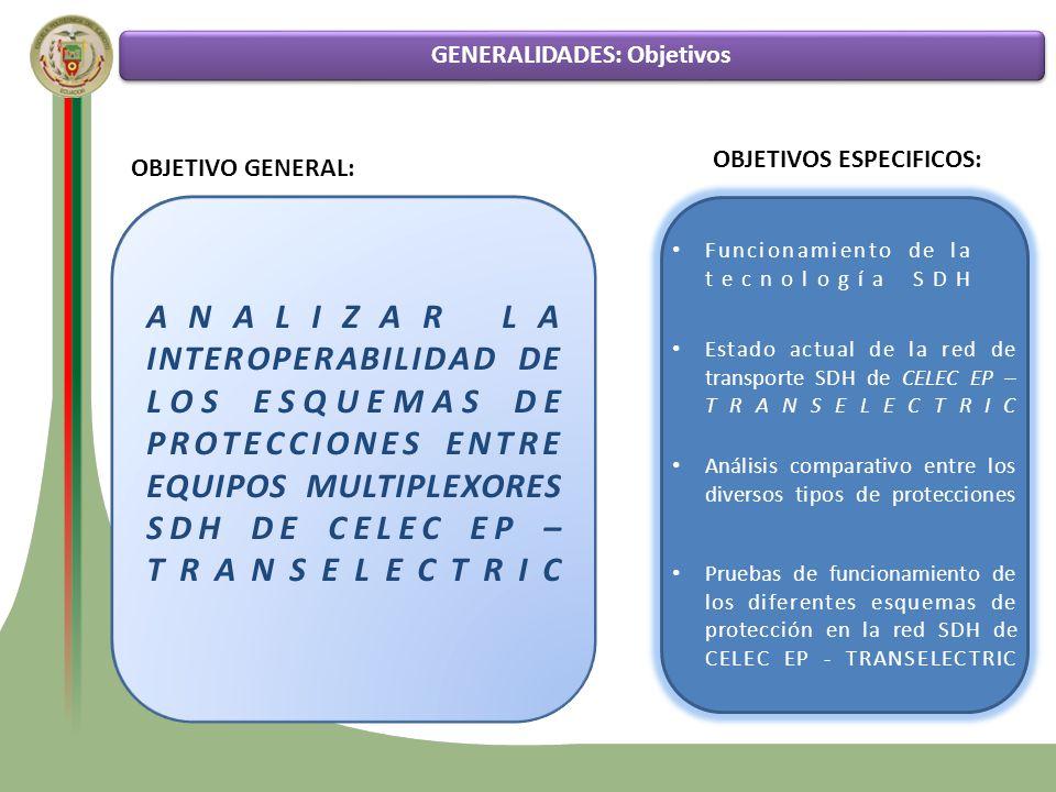 Funcionamiento de la tecnología SDH Estado actual de la red de transporte SDH de CELEC EP – TRANSELECTRIC Análisis comparativo entre los diversos tipos de protecciones DISENO DE LAS PROTECCIONES: MS - SPRING Conmutación de tráfico al WEST LINE proveniente de la S/E Riobamba.