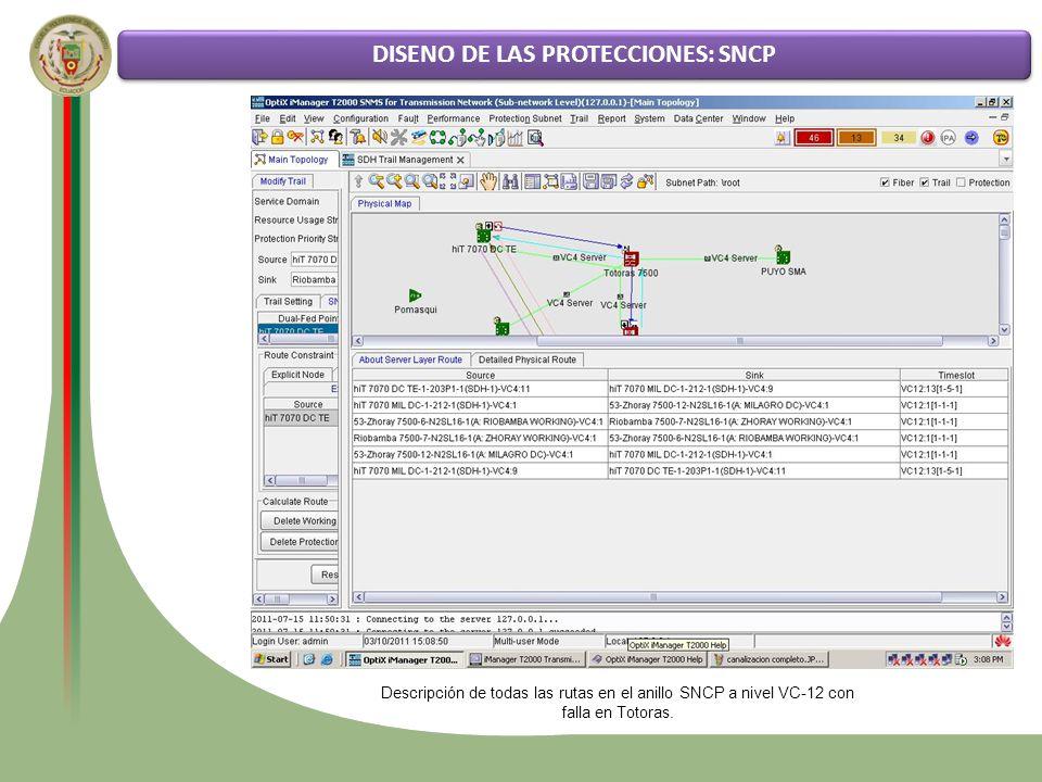 Funcionamiento de la tecnología SDH Estado actual de la red de transporte SDH de CELEC EP – TRANSELECTRIC Análisis comparativo entre los diversos tipo