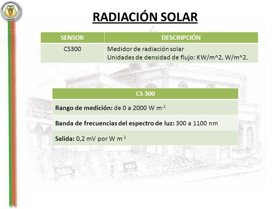 RADIACIÓN SOLAR SENSORDESCRIPCIÓN CS300Medidor de radiación solar Unidades de densidad de flujo: KW/m^2, W/m^2. CS 300 Rango de medición: de 0 a 2000