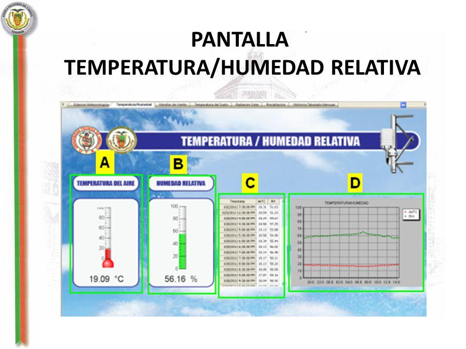 PANTALLA TEMPERATURA/HUMEDAD RELATIVA