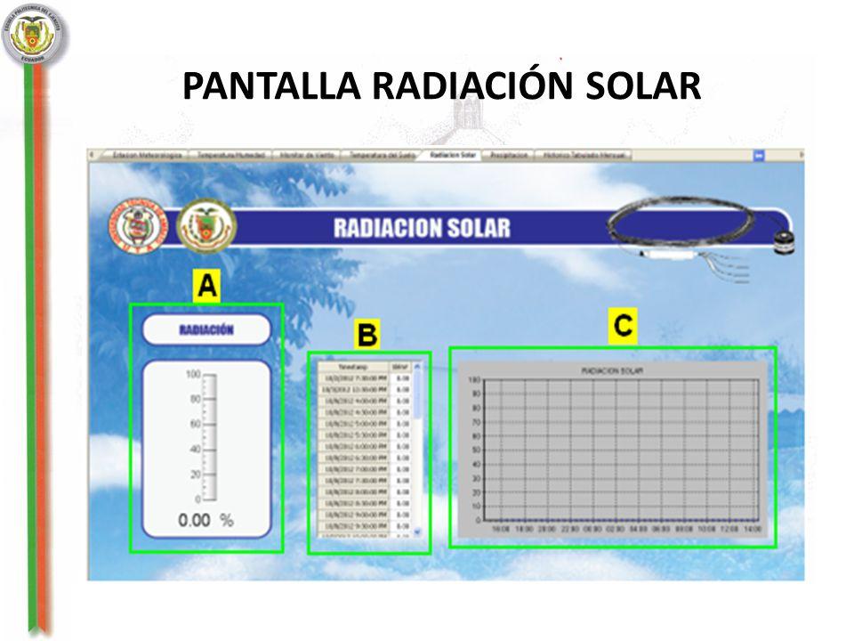 PANTALLA RADIACIÓN SOLAR